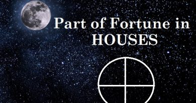 part of fortune in houses