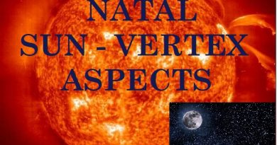 Natal Sun - Vertex aspects