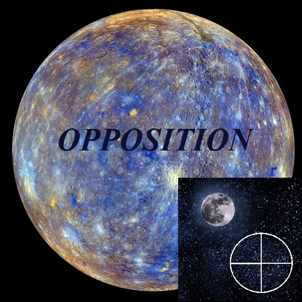 Mercury opposition Part of Fortune