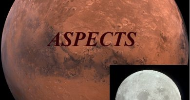 Natal Mars - Moon aspects