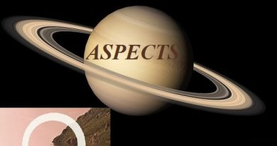 Minor aspects that are possible or relevant for natal chart interpretation between the Mercury and the Pluto: