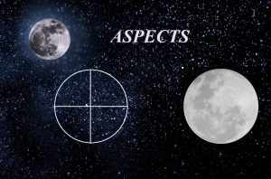 Natal Part of fortune – Moon aspects