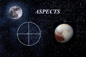 Natal Part of fortune - Pluto aspects