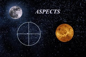 Natal Part of fortune - Venus aspects