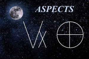 Natal Vertex – Part of fortune aspects