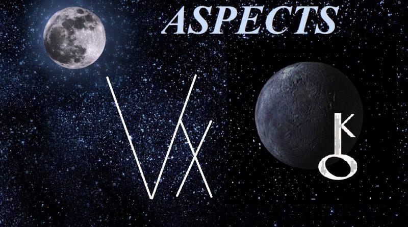 Natal Vertex - Chiron aspects